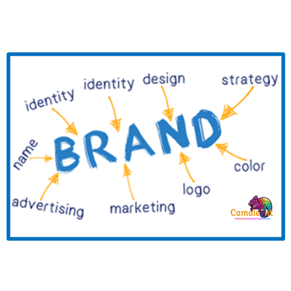 Brand Definition and Strategies